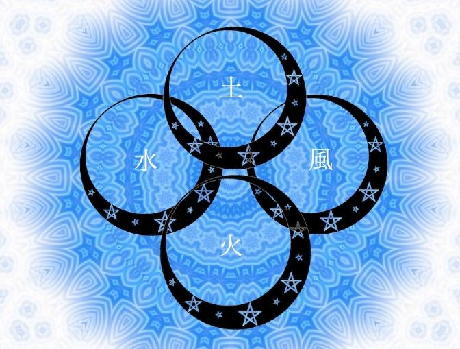 内なる四大元素(土・水・風・火)が目覚めるボイスヒーリング